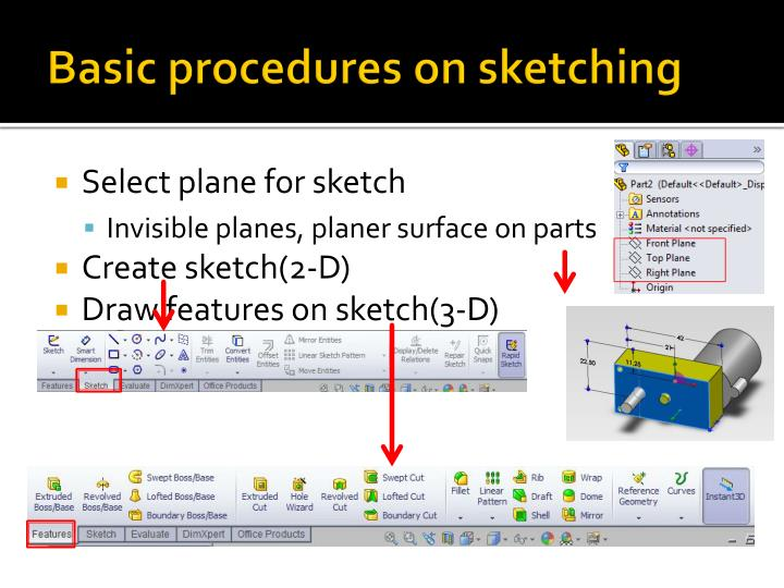 Basic procedures on sketching