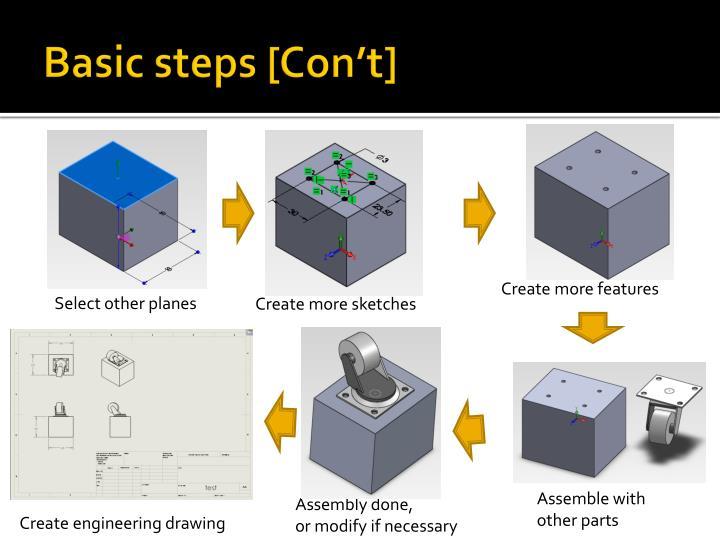 Basic steps [