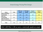 smart energy pricing pilot design