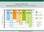 summer 2008 pilot average energy savings over critical events
