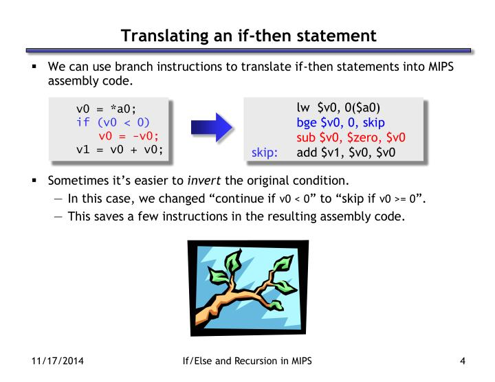 Translating an if-then statement