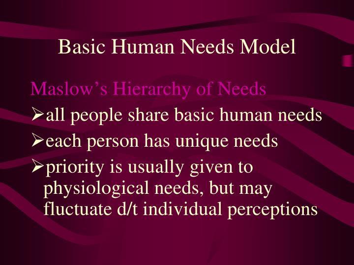 Basic Human Needs Model