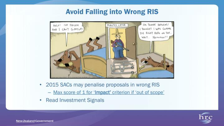 Avoid Falling into Wrong RIS
