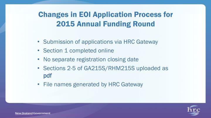 Changes in EOI Application Process for 2015 Annual Funding Round