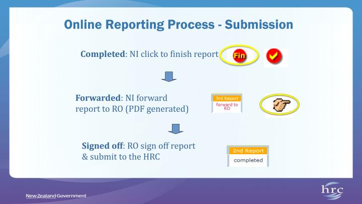 Online Reporting Process - Submission