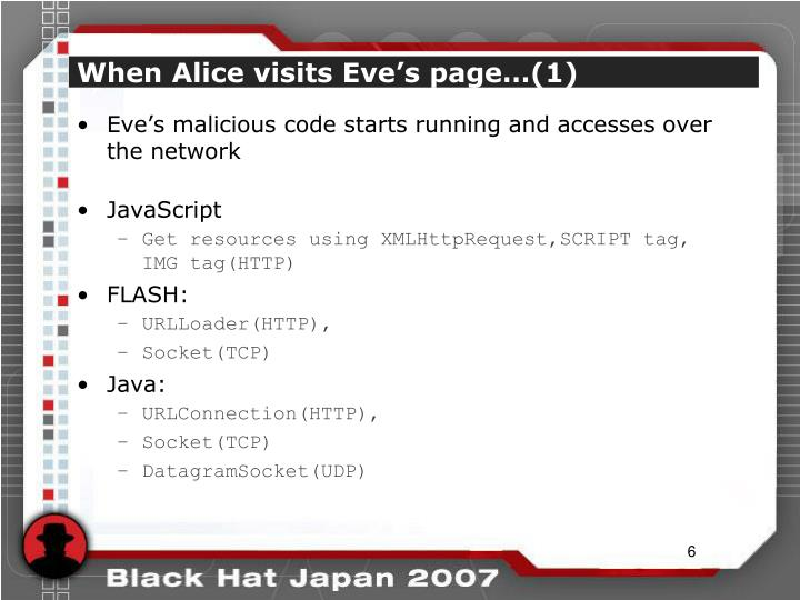 When Alice visits Eve's page…(1)