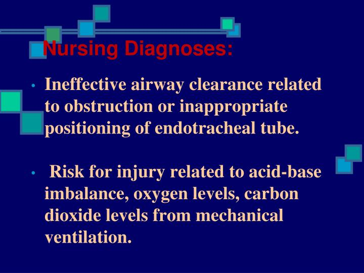 Nursing Diagnoses: