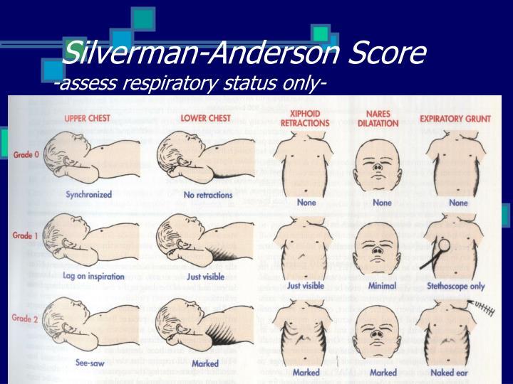 Silverman-Anderson Score