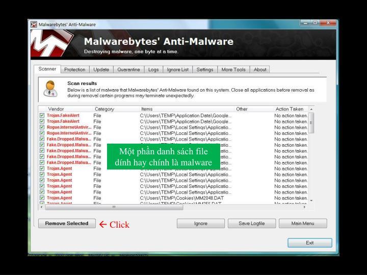 Mt phn danh sch file dnh hay chnh l malware