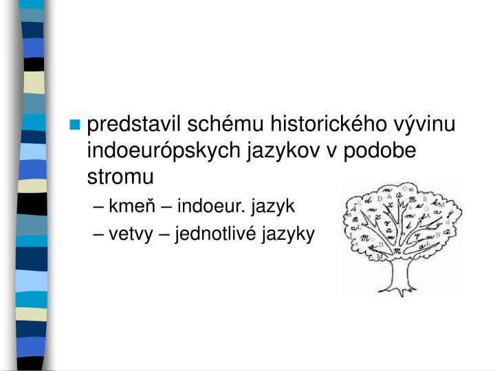 predstavil schému historického vývinu indoeurópskych jazykov v podobe stromu