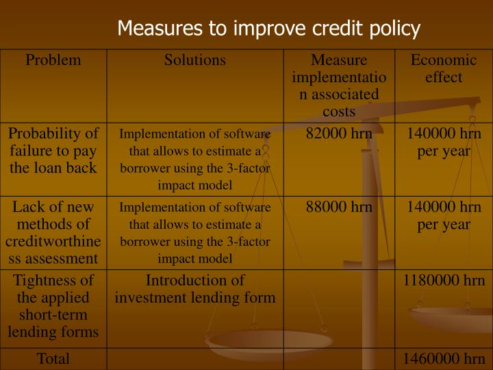 Measures to improve credit policy