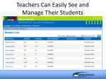 teachers can easily see and manage their students