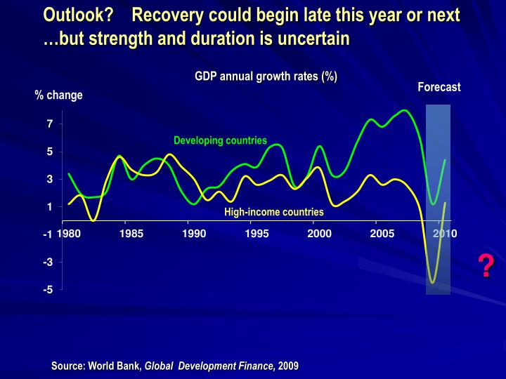 Outlook?    Recovery could begin late this year or next …but strength and duration is uncertain