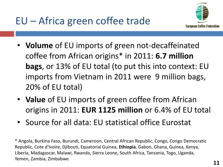 EU – Africa green coffee trade