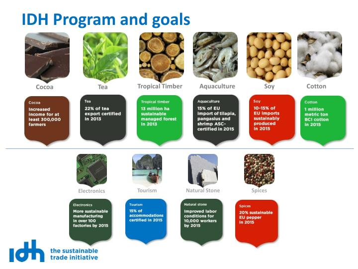 Idh program and goals