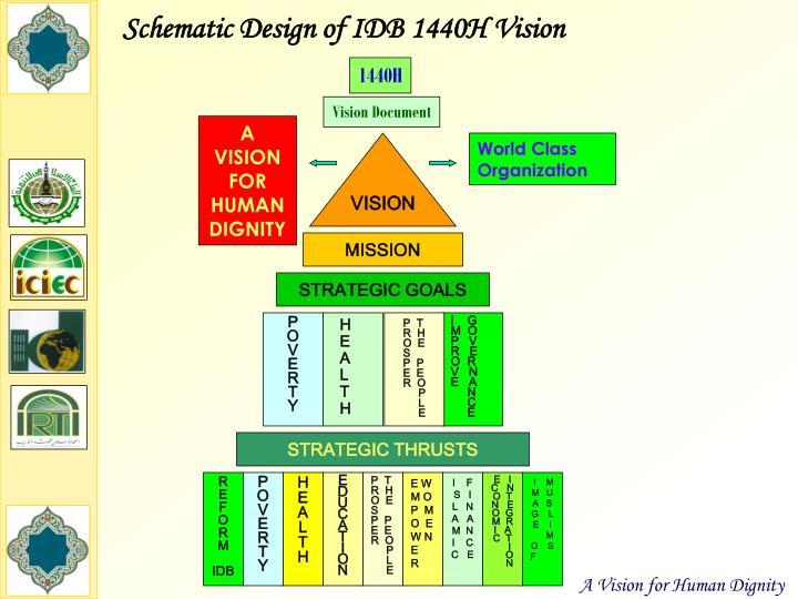 1440H