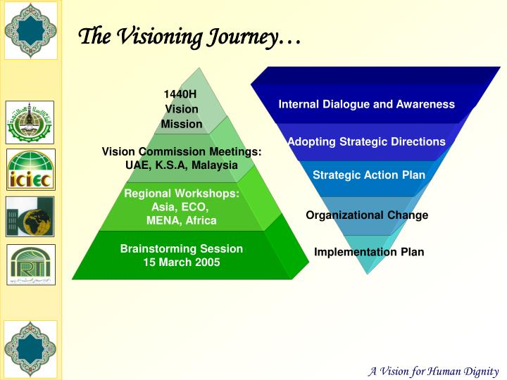 The Visioning Journey…