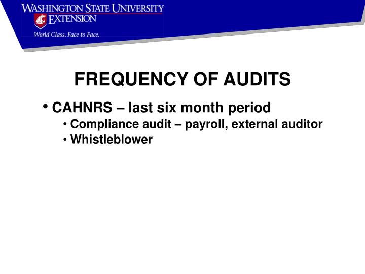 FREQUENCY OF AUDITS
