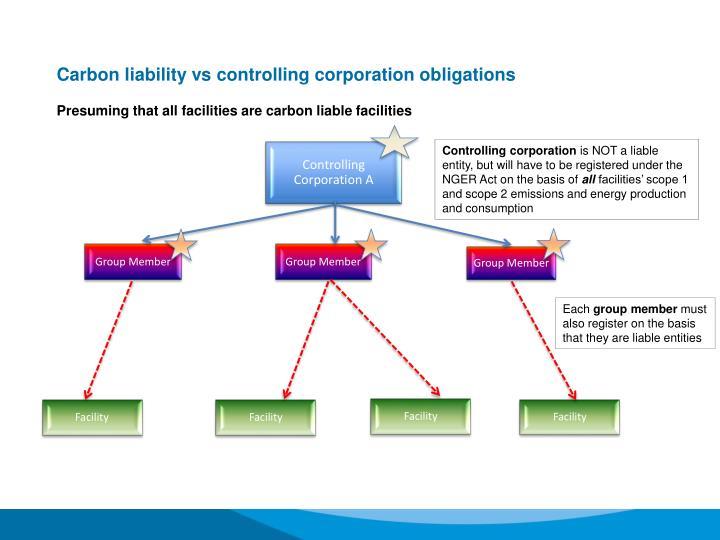 Carbon liability vs controlling corporation obligations