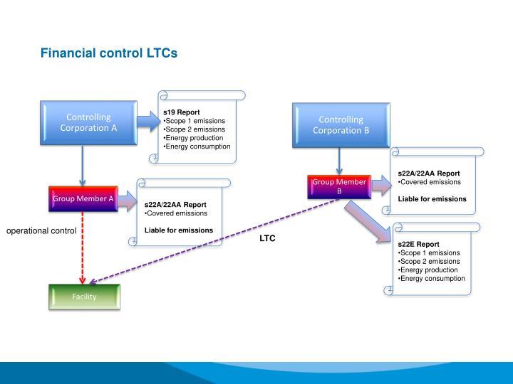 Financial control LTCs
