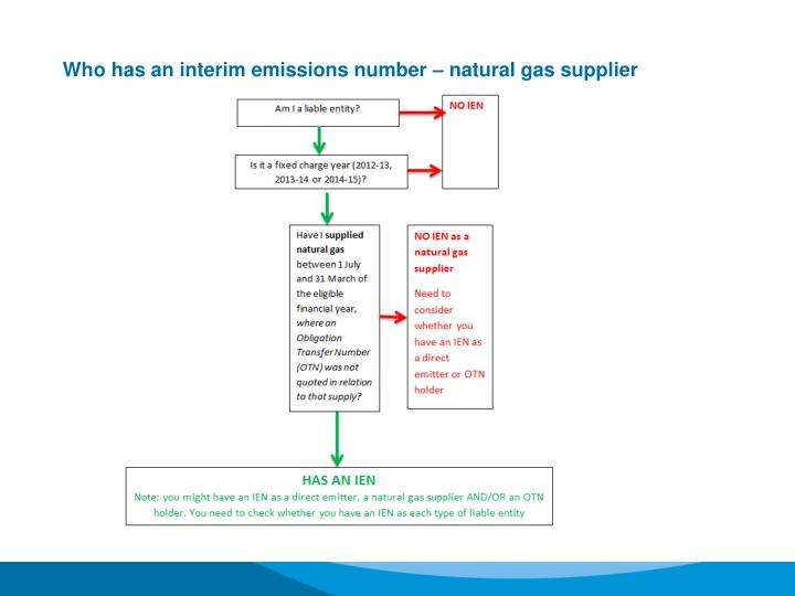 Who has an interim emissions number – natural gas supplier