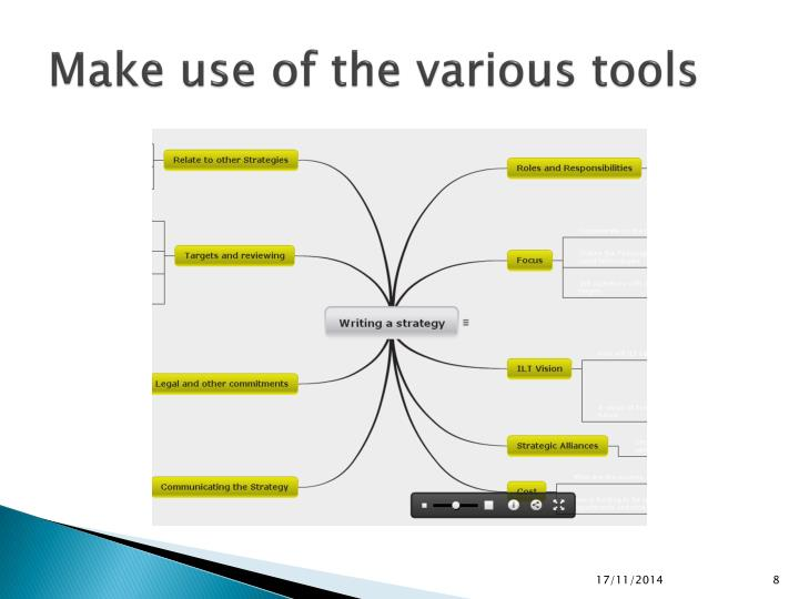 Make use of the various tools
