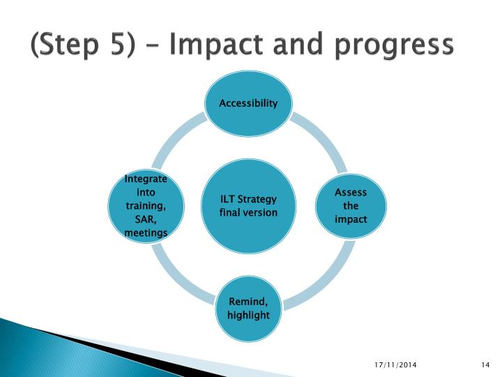 (Step 5) – Impact and progress