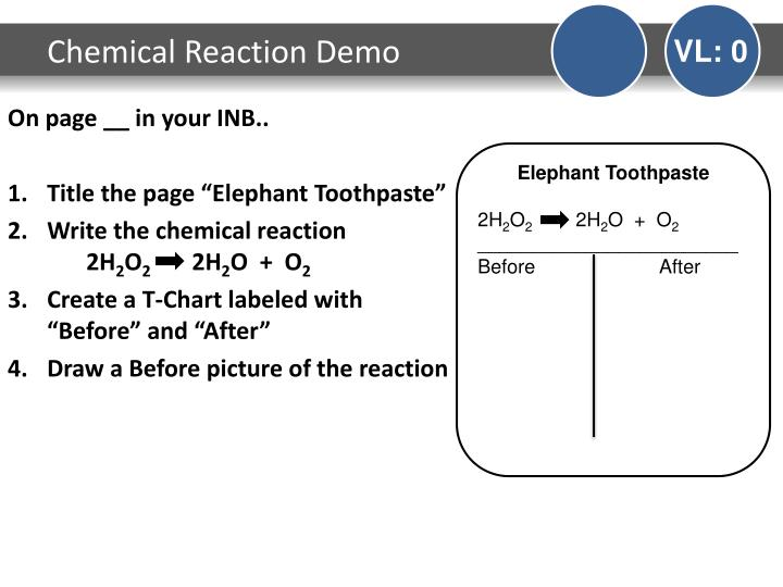 Chemical Reaction Demo