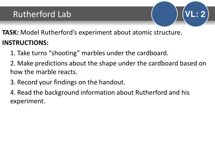 Rutherford Lab