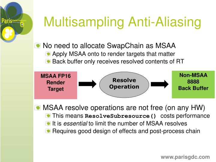 Multisampling Anti-Aliasing