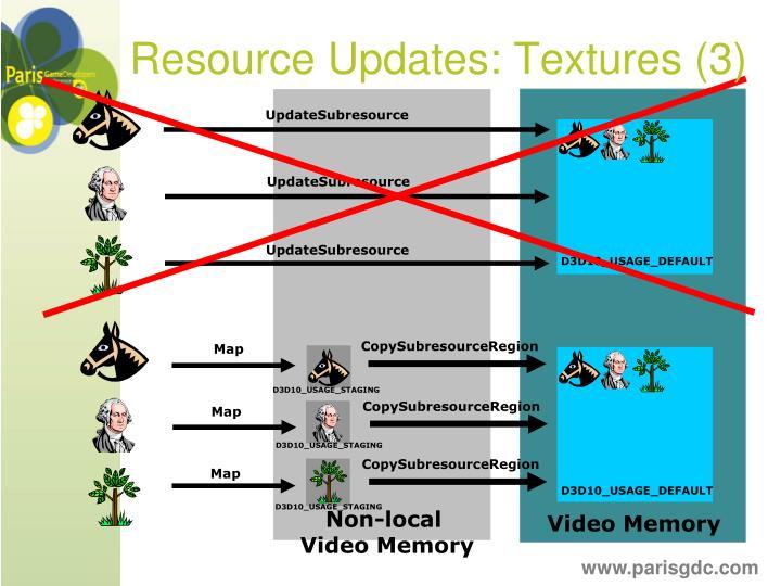 Resource Updates: Textures (3)