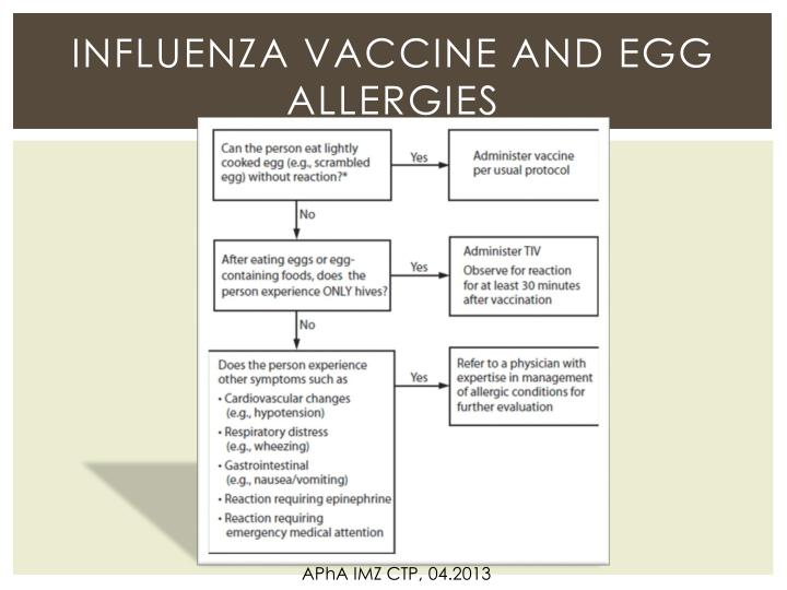 Influenza Vaccine and Egg Allergies