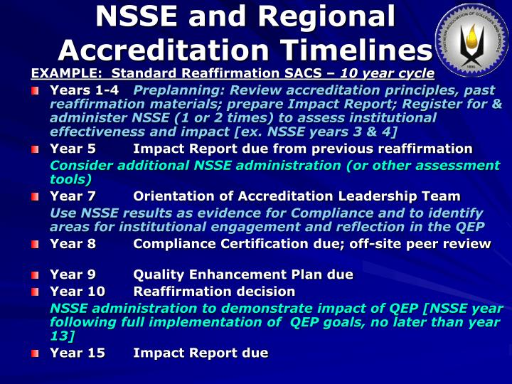 NSSE and Regional