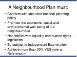 a neighbourhood plan must