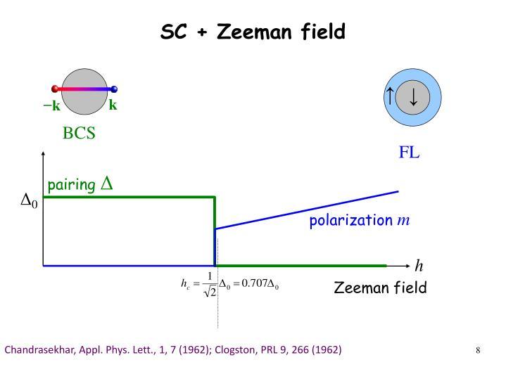 SC + Zeeman field