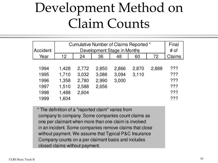 Development Method on Claim Counts