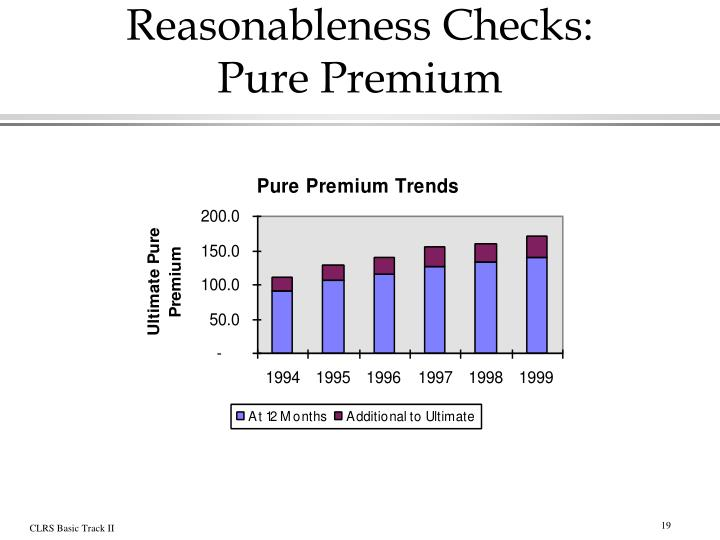 Reasonableness Checks: