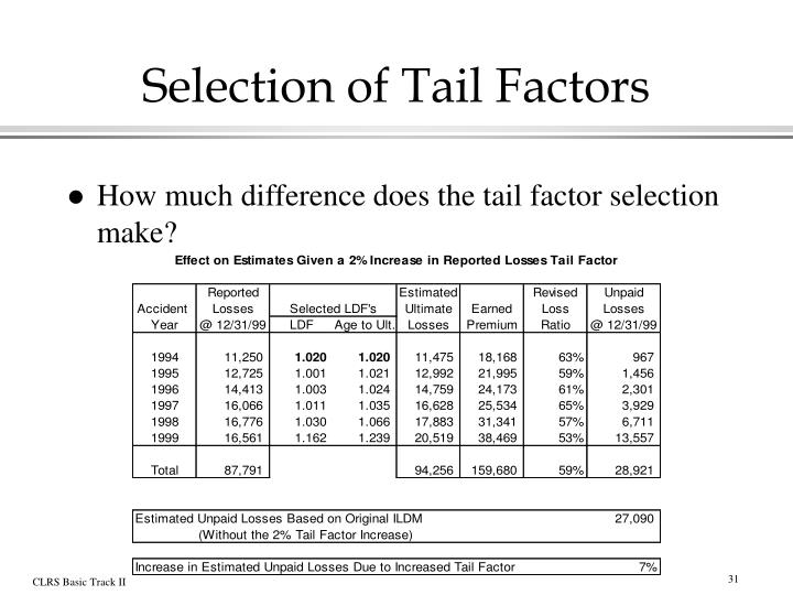 Selection of Tail Factors