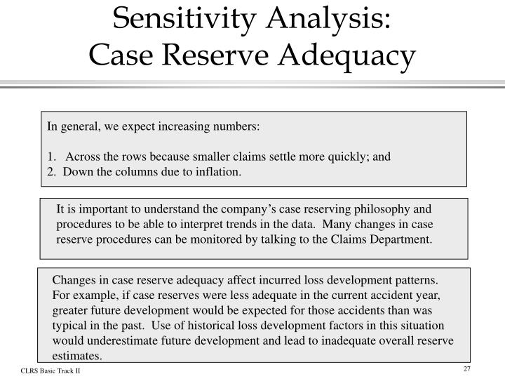 Sensitivity Analysis: