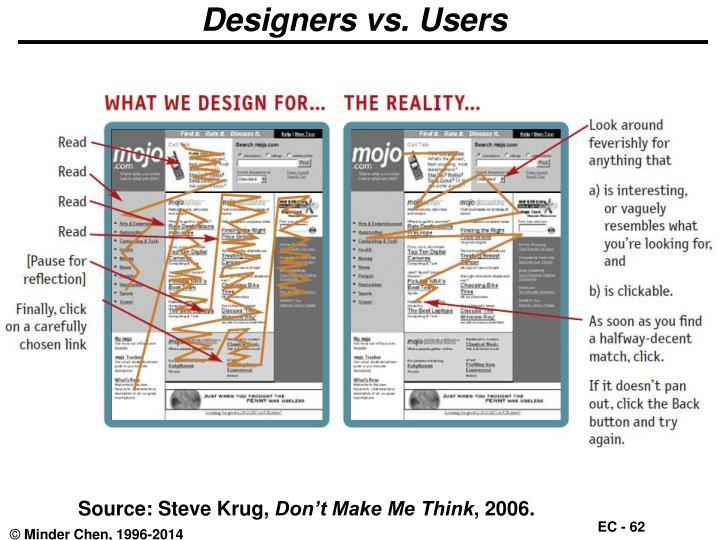 Designers vs. Users