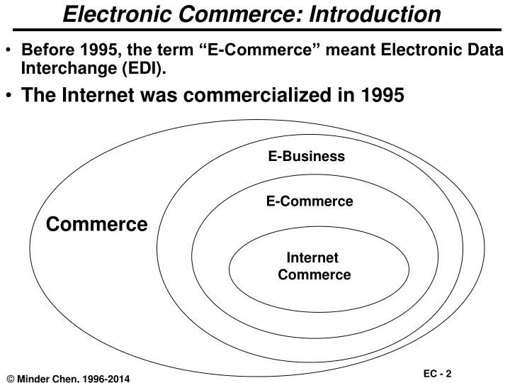 Electronic commerce introduction
