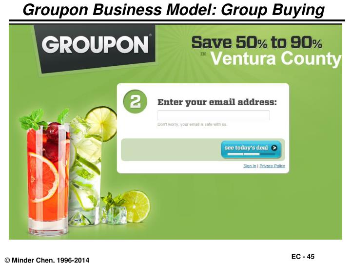 Groupon Business Model: Group Buying