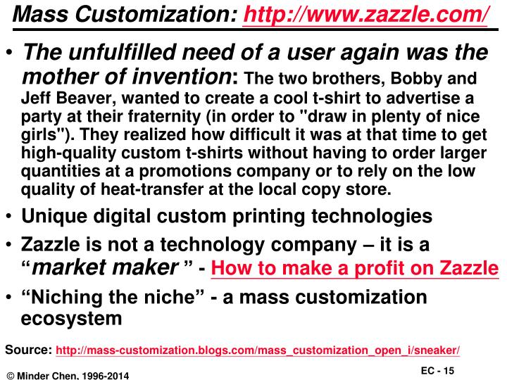 Mass Customization: