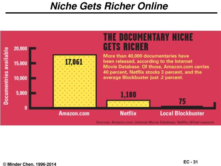 Niche Gets Richer Online