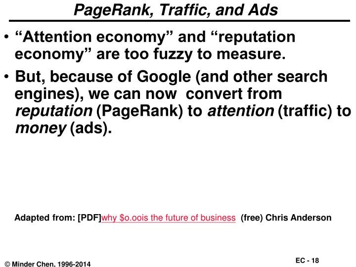 PageRank, Traffic, and Ads