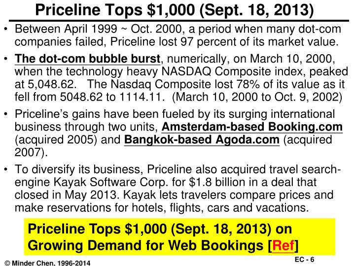 Priceline Tops $1,000 (Sept. 18, 2013)