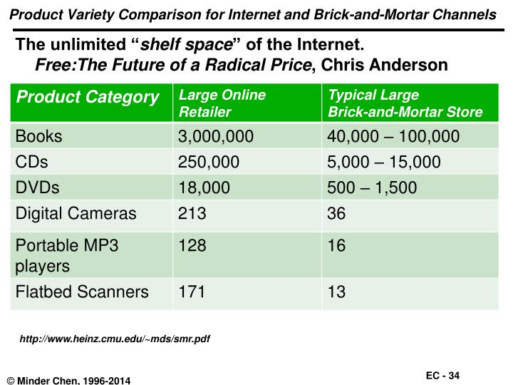 Product Variety Comparison for Internet and Brick-and-Mortar Channels