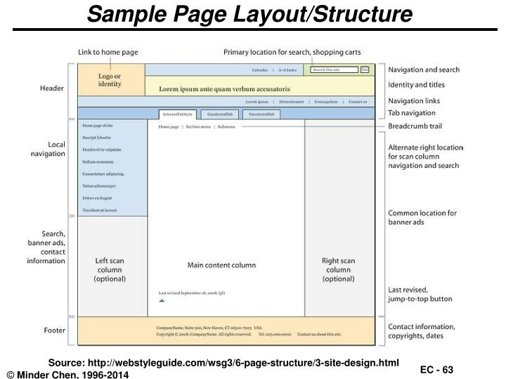 Sample Page Layout/Structure