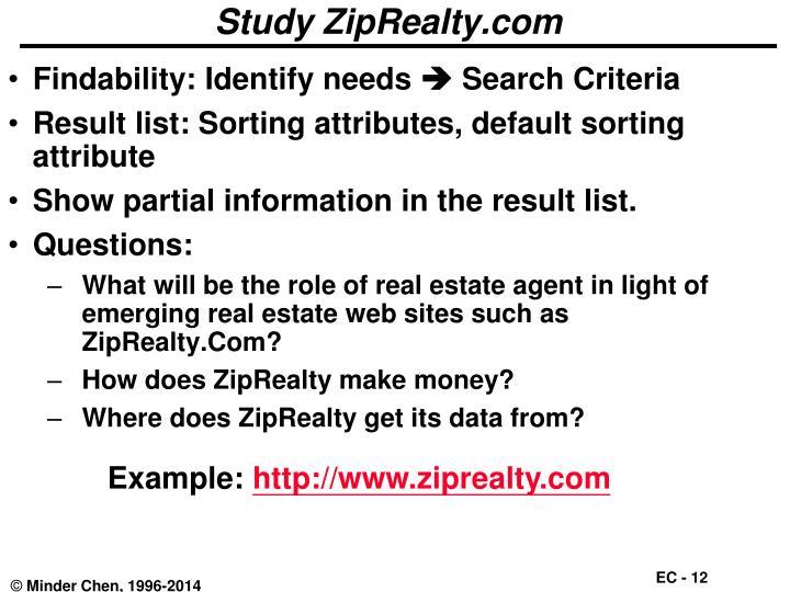 Study ZipRealty.com