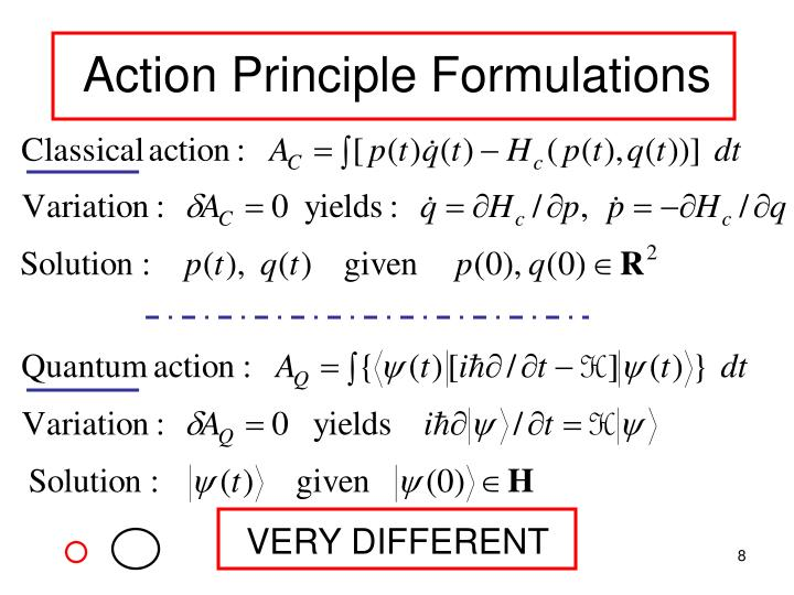 Action Principle Formulations